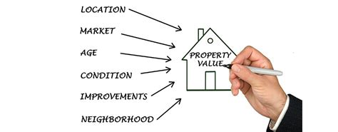 free home valuation clayco real estate