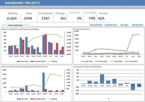 what is an excel dashboard targer golden dragon co