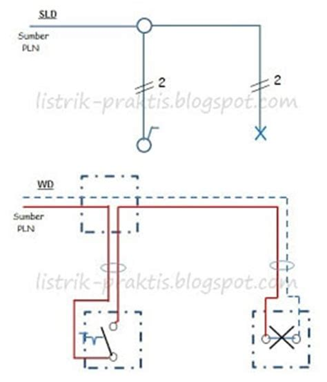 wiring diagram instalasi rumah image collections how to
