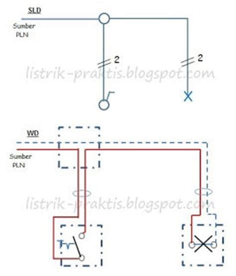 Saklar Tunggal instalasi listrik rumah dengan memahami wiring diagram