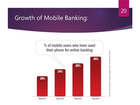 mobile banking in india mobile banking