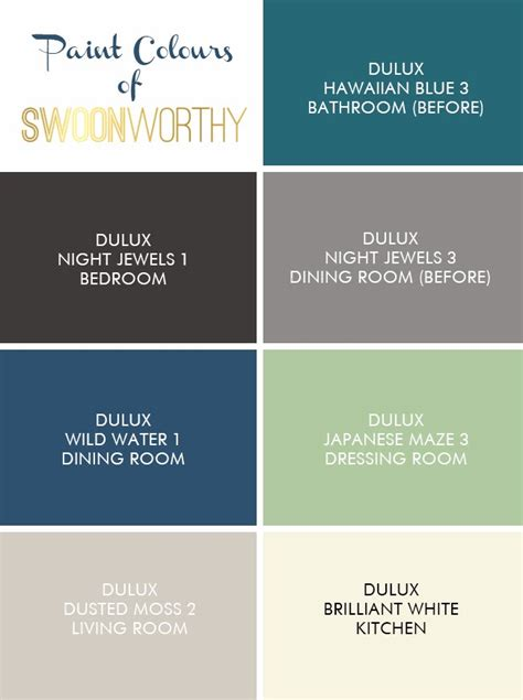 Let's Talk Paint: The Colours of Swoon Worthy Swoon Worthy