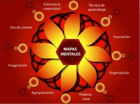 imagenes mentales wikipedia educaci 243 n actual los mapas mentales y los mandalas como