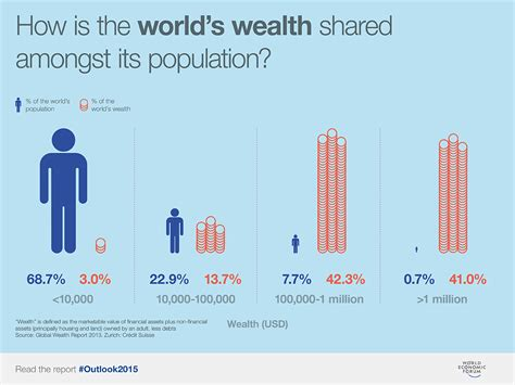 the growth delusion wealth poverty and the well being of nations books why inequality is 2015 s most worrying trend world
