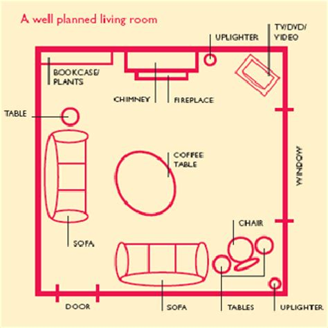 important tips for your feng shui living room elliott