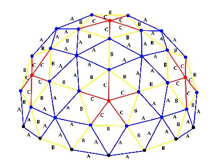 3v geodesic dome calculator, includes estimated building