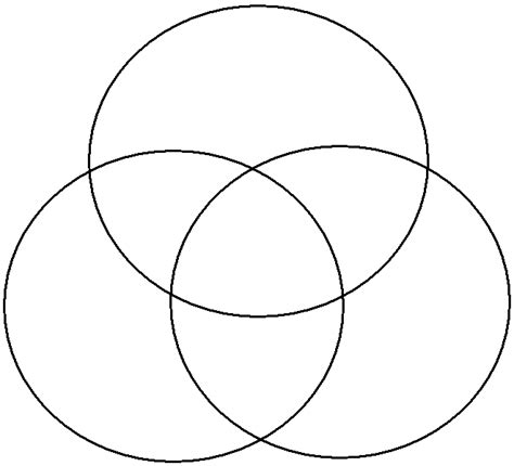 search results for triple circle venn diagram calendar