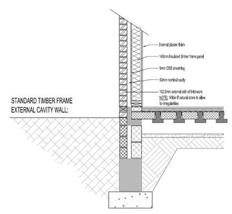 timber frame wall section insulation materials insulation tips