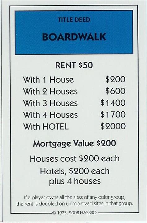 Real Estate Cards In Monopoly Template by 17 Best Images About Monopoly On