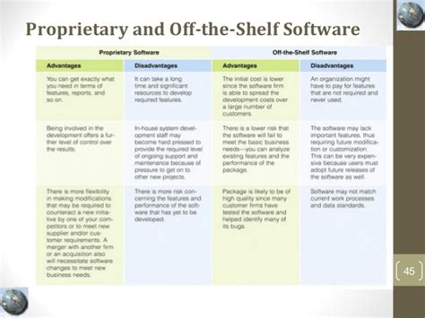 The Shelf Software by 84 Shelf Software The Shelf Software Pros Cons Vs Custom Boxed Comes Pre Built And