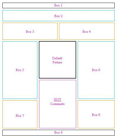 div layouts free div layouts 11 box comments div layout