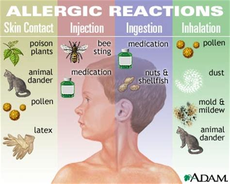 And Allergy allergy specifics allergicchild