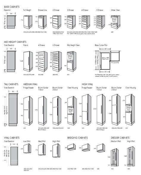 Kitchen Cabinet Sizes Uk | kitchen cabinet dimensions standard pinterest