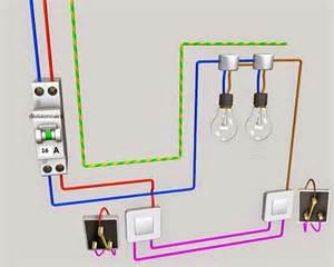 schema electrique sch 233 ma de cablage 233 lectrique va et