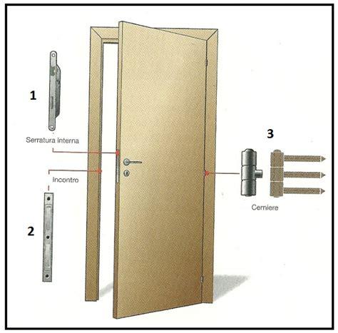 come si monta una porta interna come scegliere la porta fa per noi