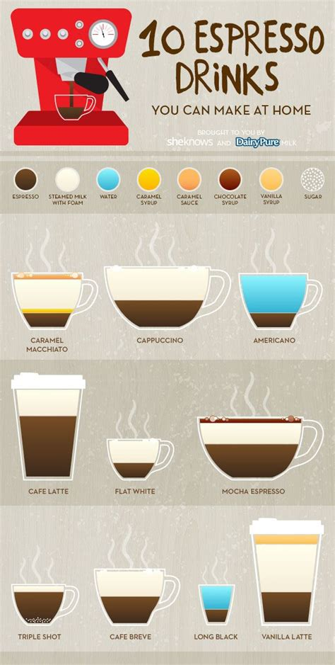 best 25 how to make a latte ideas on tea