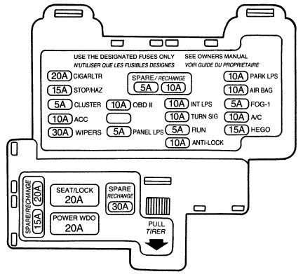 1995 ford explorer fuse panel diagram wiring diagram and