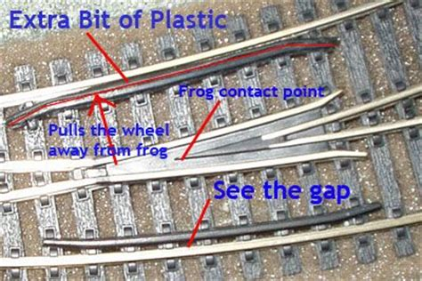 model railway track wiring rr track wiring model railway track layouts the