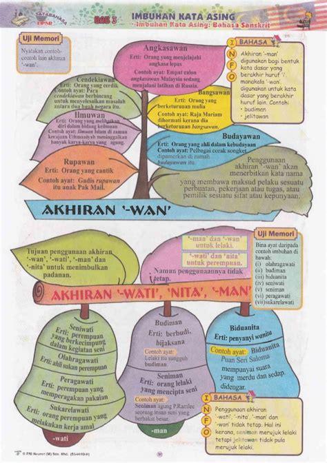 Kamus Pelajar 600 T bahasa melayu tatabahasa upsr