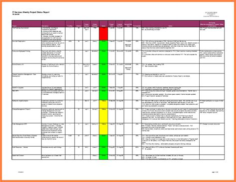 Project Reporting Template Excel by 9 Weekly Project Status Report Template Excel Progress