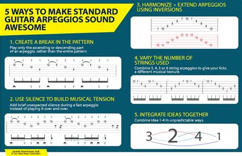 how to create arpeggio learn how to easily make guitar arpeggios sound awesome