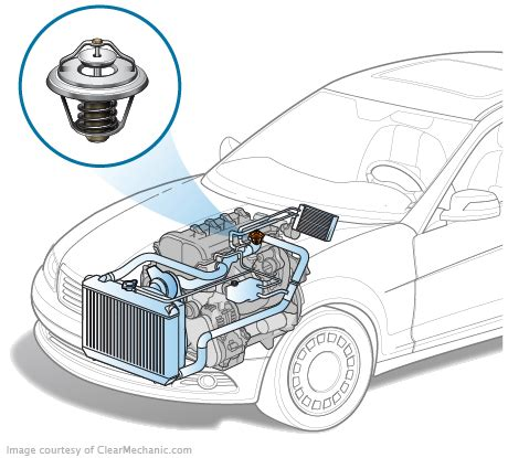 thermostat replacement cost repairpal estimate