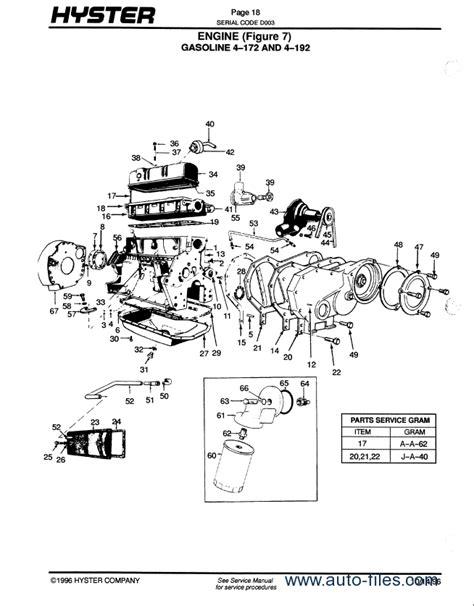 free hyster forklift wiring diagram efcaviation