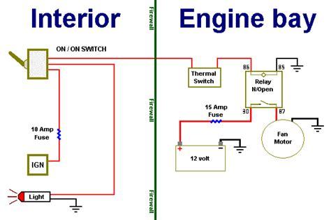 casablanca ceiling fan schematic diagram get free image