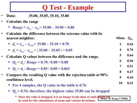 q test gc s005 dataanalysis