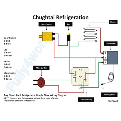 refrigerator full electric wiring diagram very easy