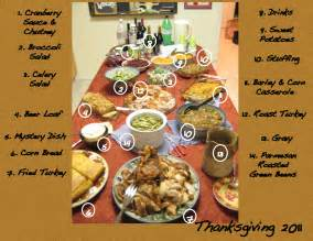 list of foods for thanksgiving dinner english in lebrija thanksgiving what do people eat on