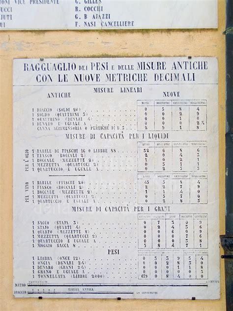tavole di conversione immagine tavola di conversione delle misure sulla facciata
