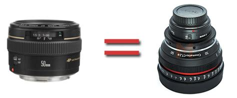 cinematics custom cine lens housings | cheesycam