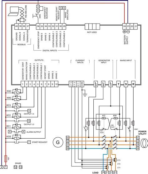 quadro elettrico casa schema quadro elettrico di casa la scelta giusta per il