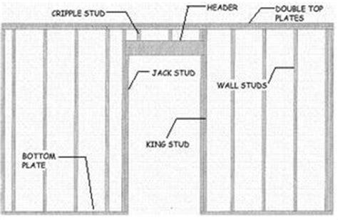how to frame a door opening properly framing a door opening door hanging tips