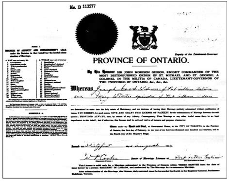 Ontario Marriage Records Genealogy Ontario Civil Registration Marriages And Deaths After 1869 National Institute Genealogy
