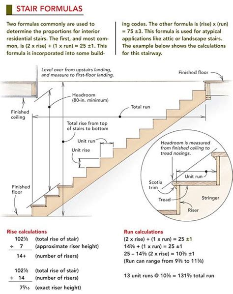 stair design calculator best 25 building stairs ideas on pinterest stairs