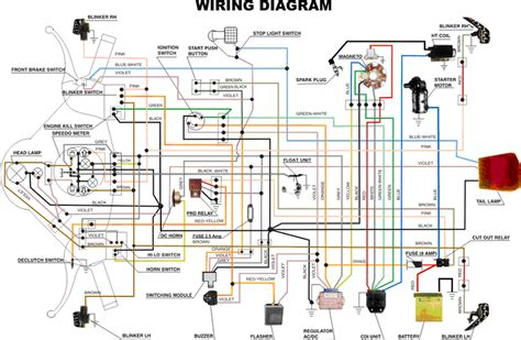 yamaha zuma wiring diagram wiring diagram with description
