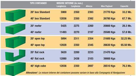 Dimensioni Interne Container 40 Piedi Container Dimensioni Interne 28 Images Misure Interne