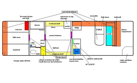 bus motorhome floor plans floor plan bus conversion ideas pinterest