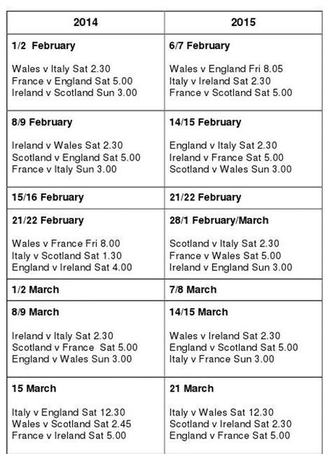 Calendario 6 Nazioni 2014 Rugby Sei Nazioni 2014 E 2015 Ecco I Calendari L