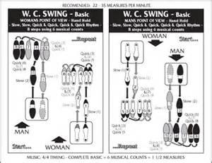 West Coast Swing Steps Diagram dances you ll learn ballroom fresno ca mario moreno instructor