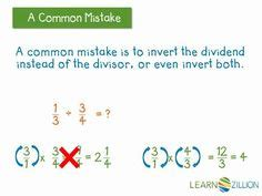 Ged Math On Pinterest Middle School Maths Fractions And
