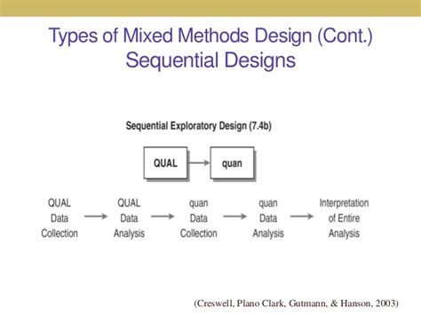 design experiment using sequential qualitative analysis designing a mixed methods research