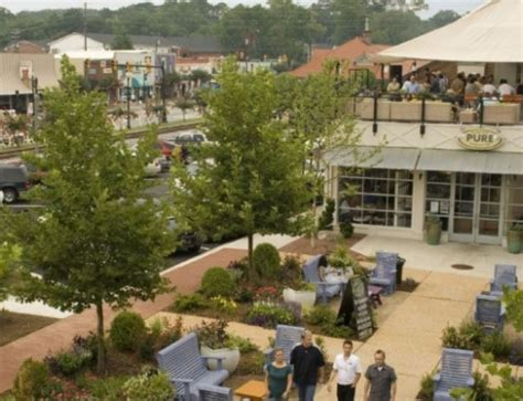 Landscape Architect Demand Tsw Gwinnett County On Demand Landscape Architecture