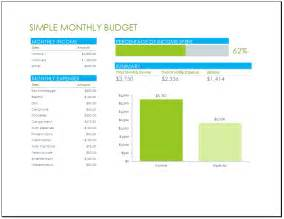 Simple Excel Budget Template Free Printable Blank Monthly Budget Worksheet Best