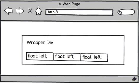 css div float center css how to center floating divs stack overflow