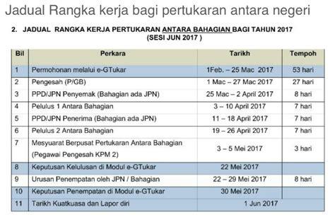 egtukar online kementerian pelajaran malaysia egtukar guru kpm kementerian pendidikan malaysia sistem