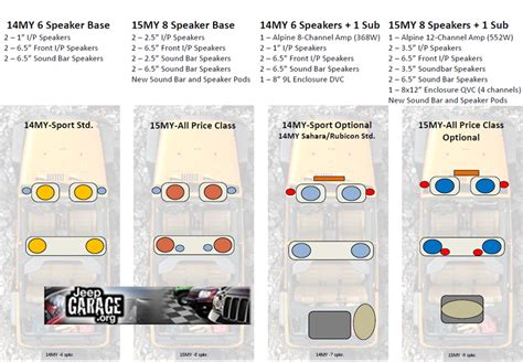 fuse box diagram 2015 jeep wrangler fuse free engine