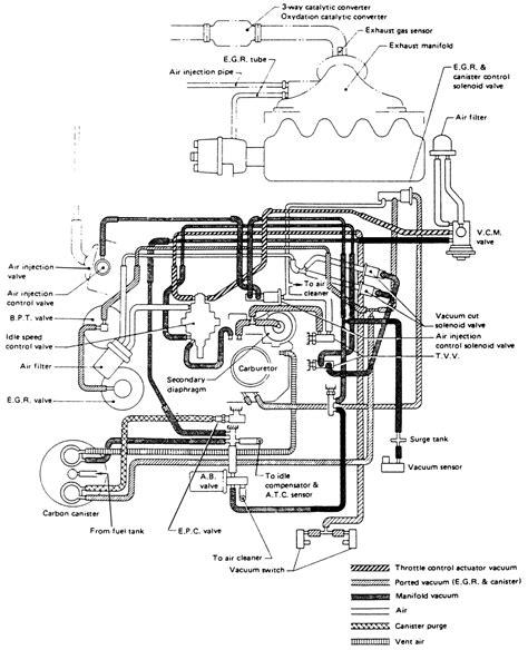 b12 vacume diagram need nissan forum